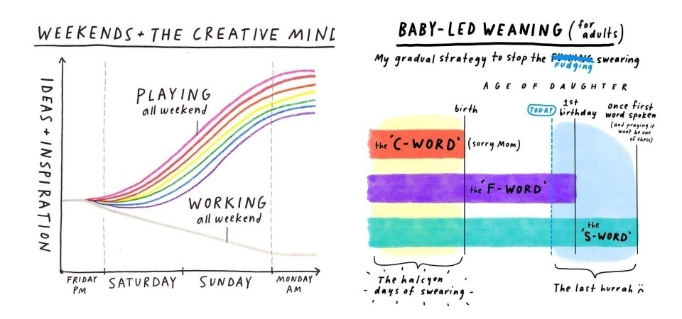 做筆記想要美美的嗎?跟著這位數據統計藝術家學就對了!